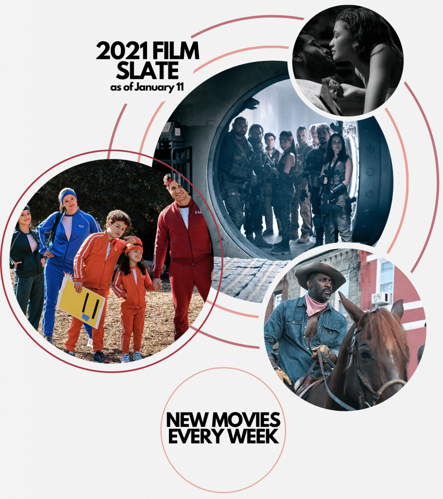 Filmes Netflix 2021